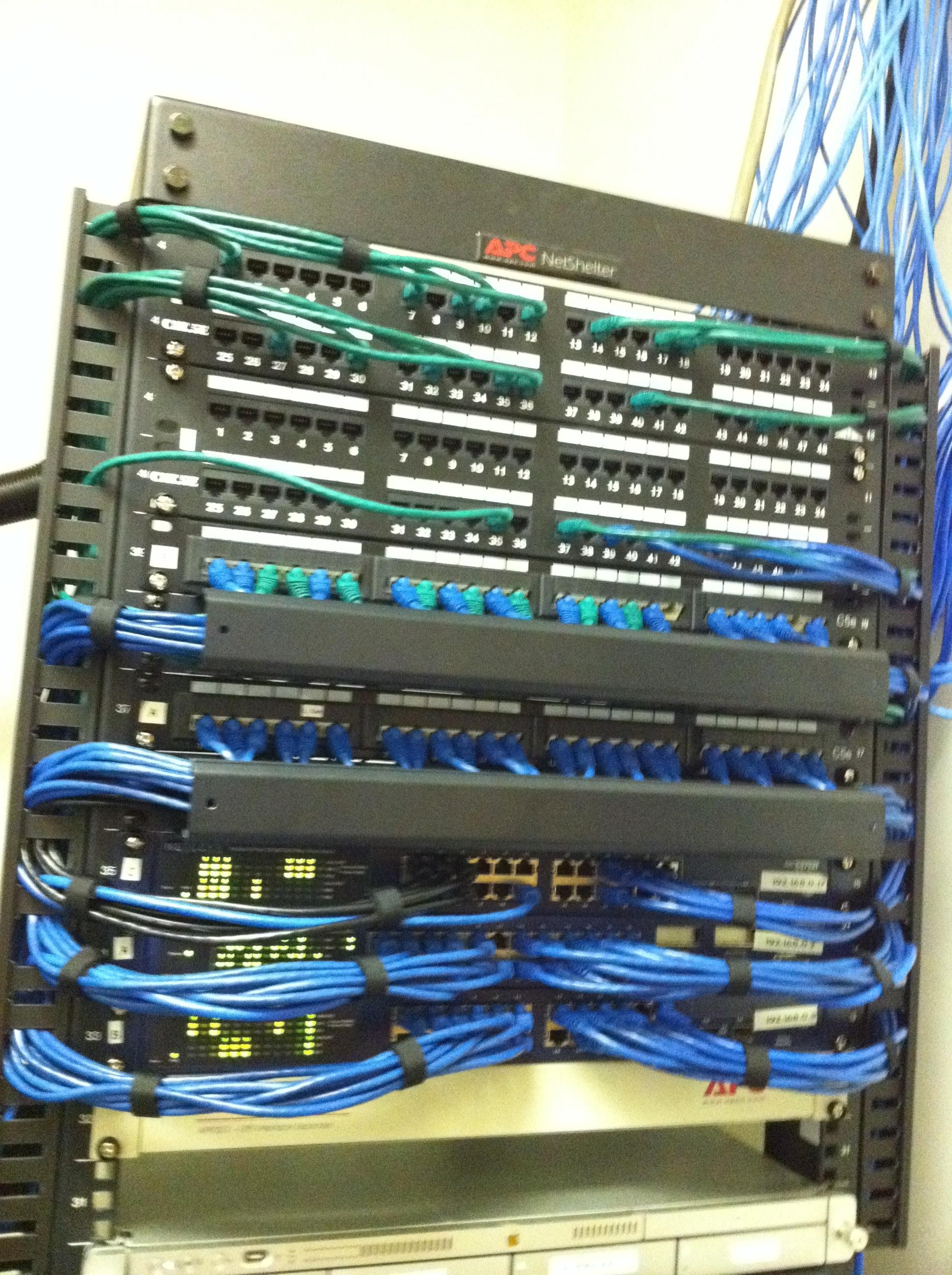 Re Wiring Network Rack Unstdio Org